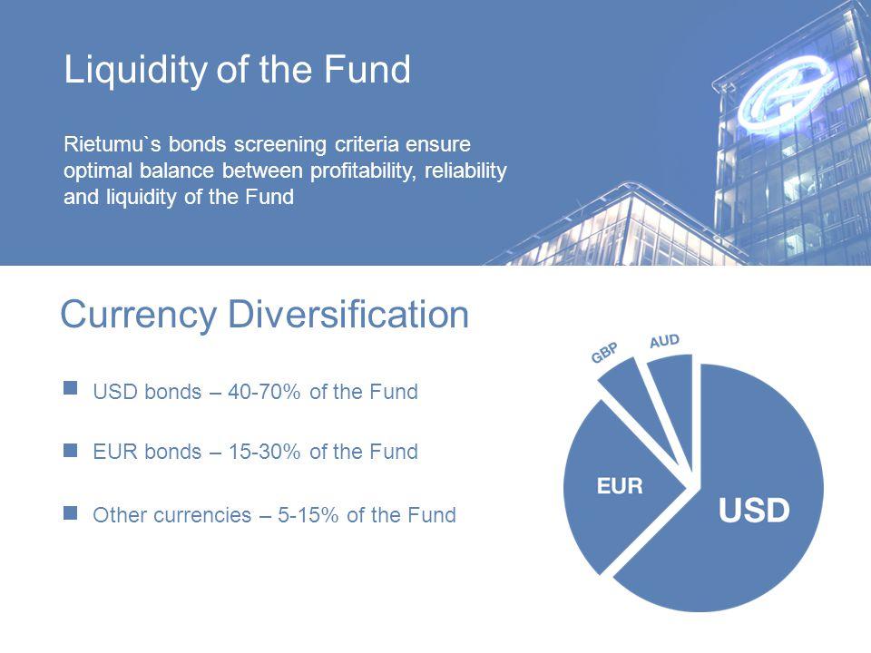 Rietumu`s bonds screening criteria ensure optimal balance between profitability, reliability and liquidity of the Fund Currency Diversification USD bonds – 40-70% of the Fund EUR bonds – 15-30% of the Fund Other currencies – 5-15% of the Fund Liquidity of the Fund