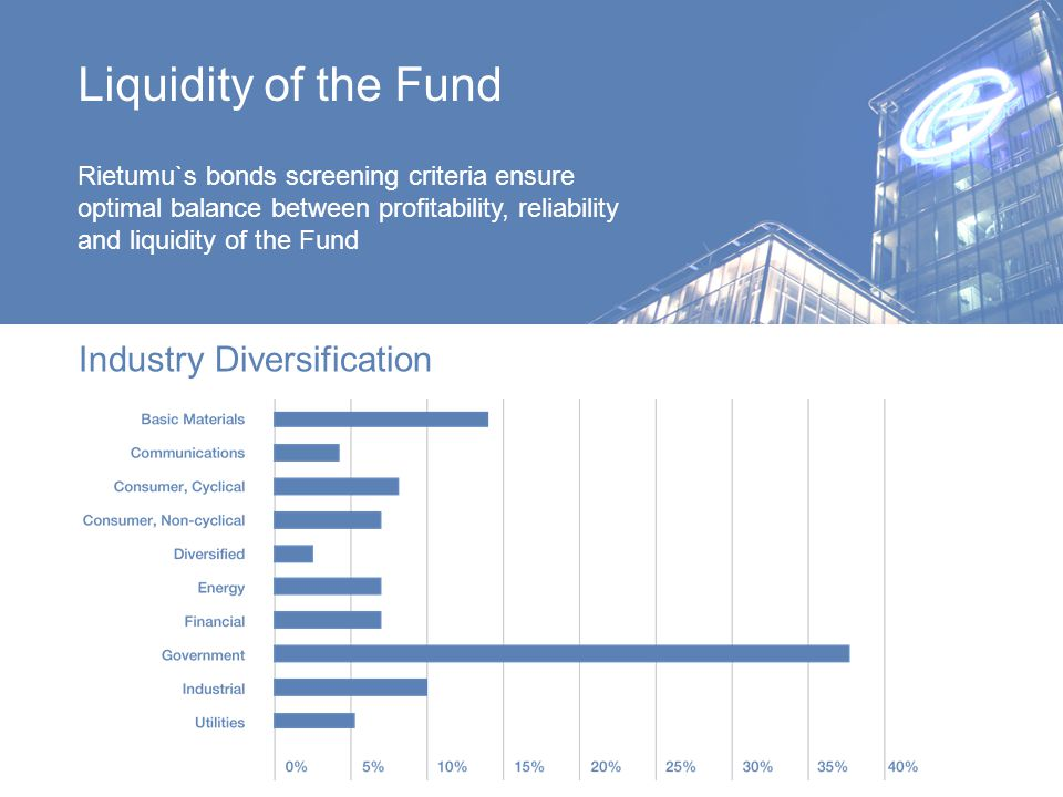 Rietumu`s bonds screening criteria ensure optimal balance between profitability, reliability and liquidity of the Fund Industry Diversification Liquidity of the Fund