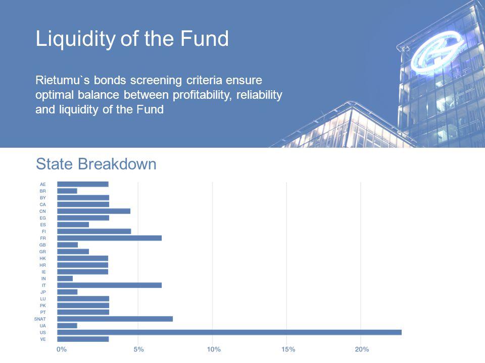 Rietumu`s bonds screening criteria ensure optimal balance between profitability, reliability and liquidity of the Fund State Breakdown Liquidity of the Fund