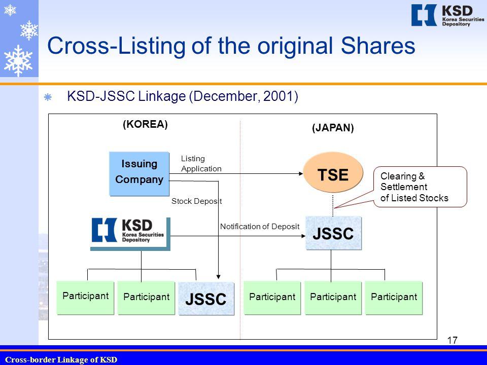 Cross-border Linkage of KSD 17 Cross-Listing of the original Shares  KSD-JSSC Linkage (December, 2001) TSE JSSC Issuing Company (KOREA) (JAPAN) Participant Listing Application Stock Deposit Clearing & Settlement of Listed Stocks Notification of Deposit JSSC