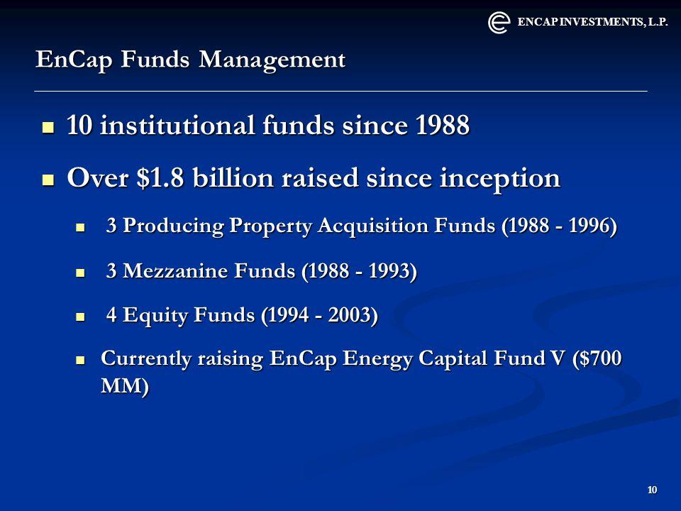 ENCAP INVESTMENTS, L.P.