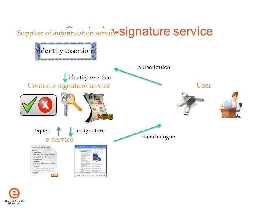 Central e-signature service identity assertion User e-service Supplier of autentication service Central e-signature service autentication identity assertion user dialogue e-signaturerequest