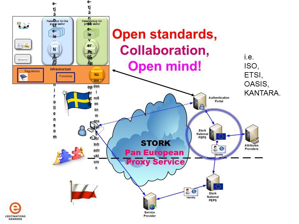 STORK Pan European Proxy Service i.e. ISO, ETSI, OASIS, KANTARA.