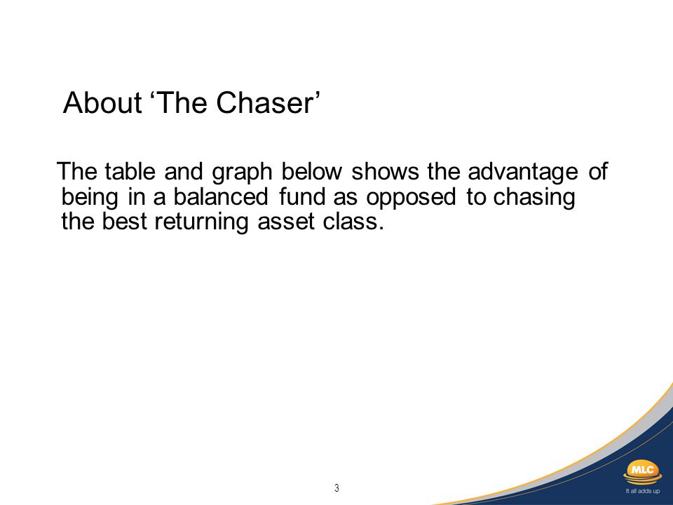 3 The table and graph below shows the advantage of being in a balanced fund as opposed to chasing the best returning asset class. About 'The Chaser'