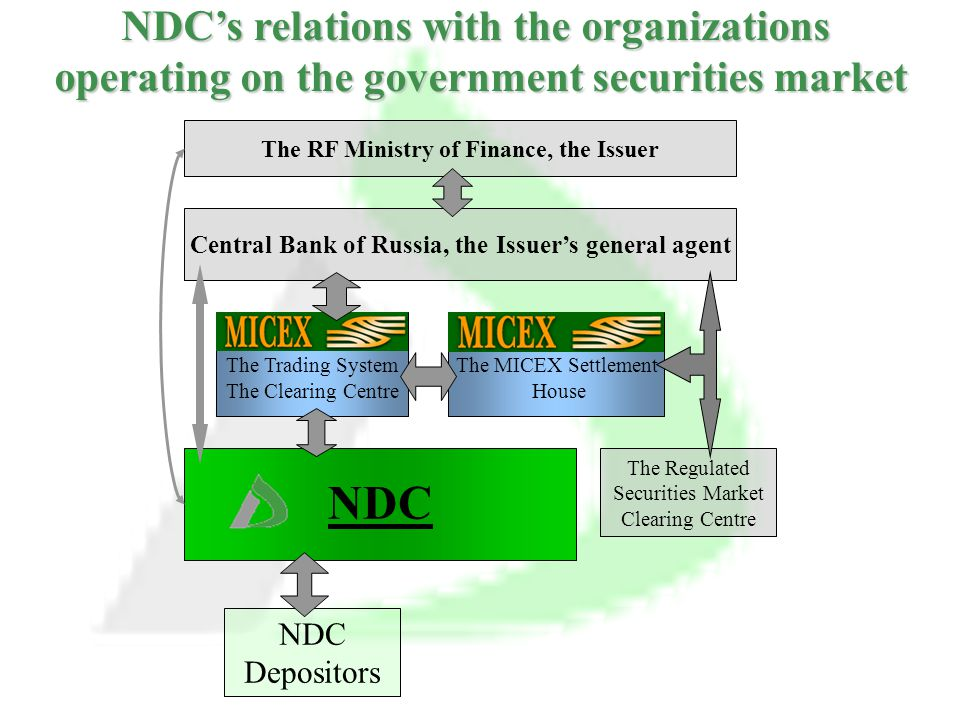 NDC's relations with the organizations operating on the government securities market The RF Ministry of Finance, the Issuer Central Bank of Russia, the Issuer's general agent NDC Depositors The MICEX Settlement House The Trading System The Clearing Centre The Regulated Securities Market Clearing Centre