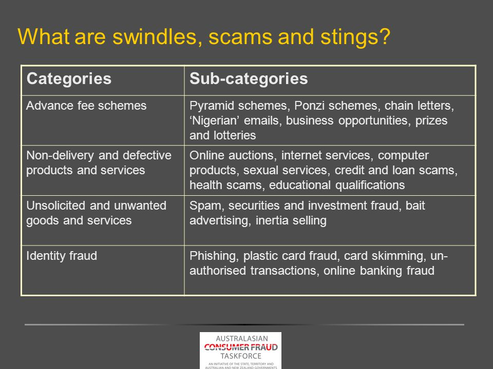 What are swindles, scams and stings.