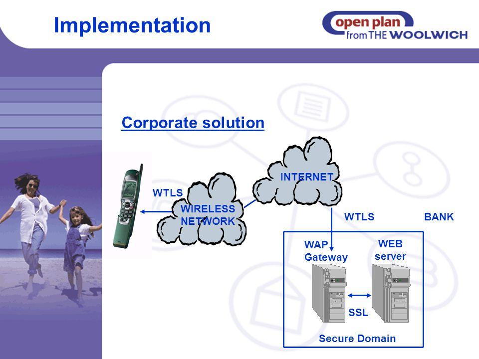WIRELESS NETWORK INTERNET BANKWTLS SSL WAP Gateway WEB server WTLS Secure Domain Corporate solution Implementation