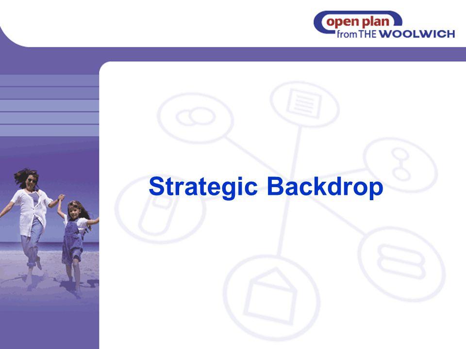 Strategic Backdrop