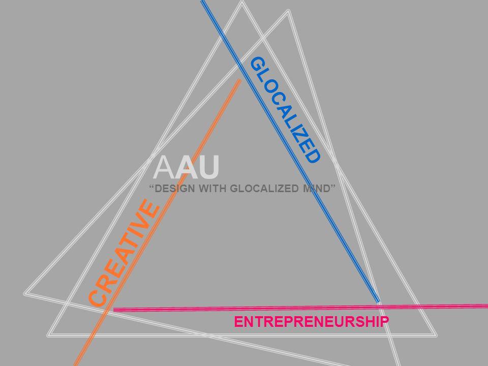 "CREATIVE ENTREPRENEURSHIP GLOCALIZED AAU ""DESIGN WITH GLOCALIZED MIND"""