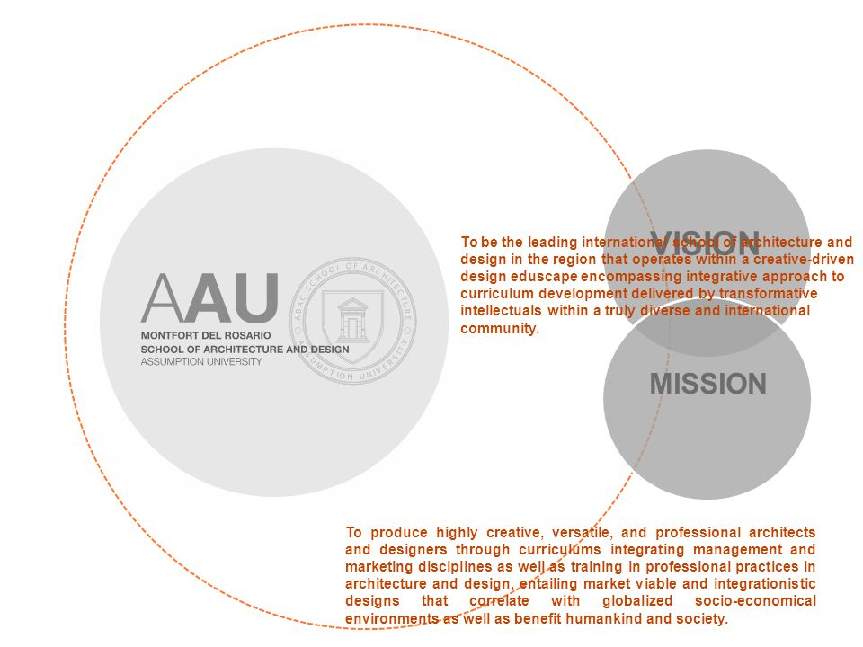 VISION MISSION To be the leading international school of architecture and design in the region that operates within a creative-driven design eduscape