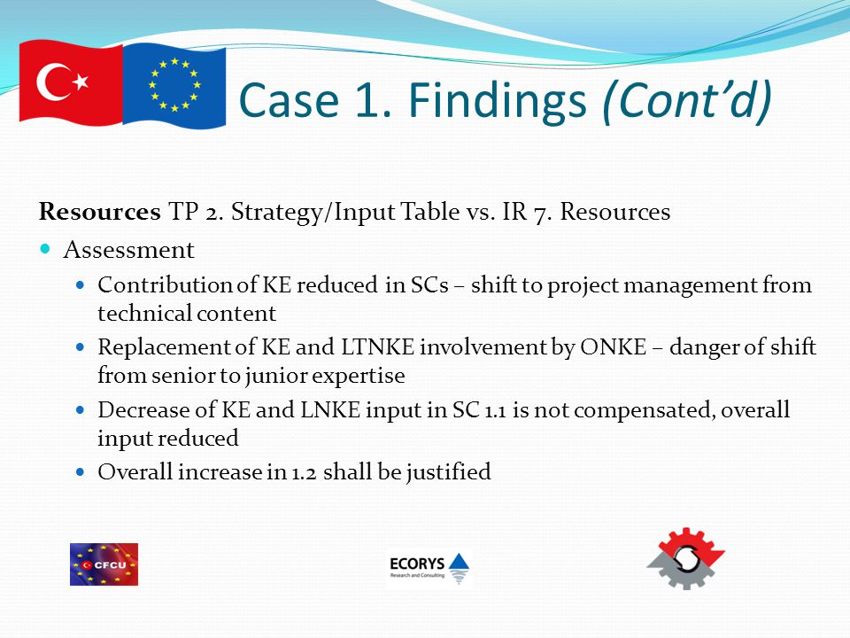 Case 1. Findings (Cont'd) Resources TP 2. Strategy/Input Table vs.