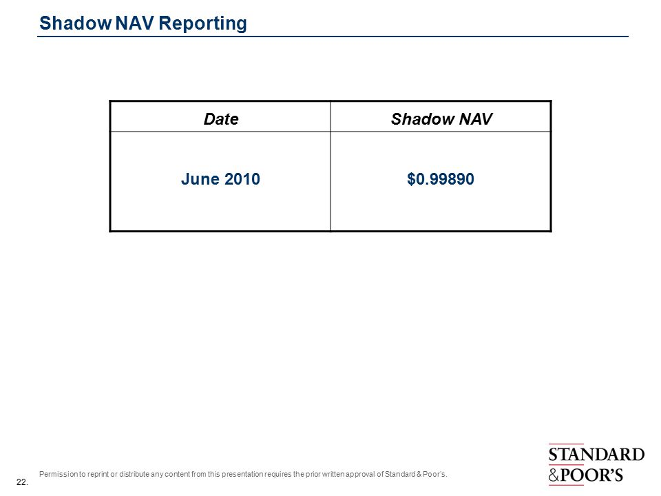 22. Permission to reprint or distribute any content from this presentation requires the prior written approval of Standard & Poor's. Shadow NAV Report