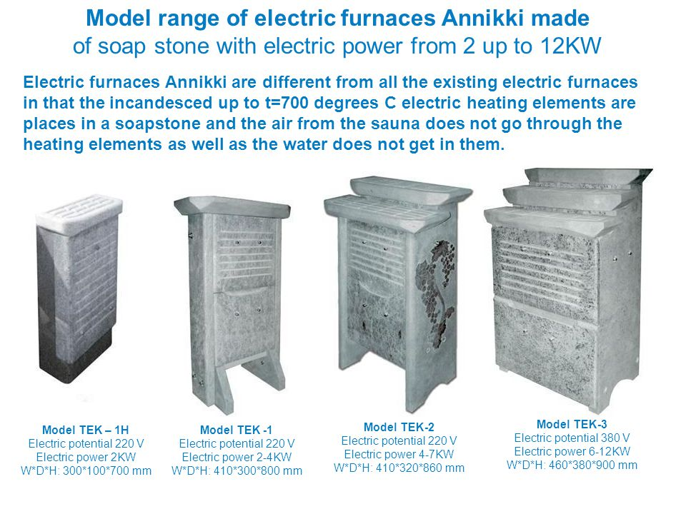 Attached electric furnaces Annikki for apartments, detached houses and offices Attached electric furnaces Annikki models TEK – 1H, electric power 2 KW, W * D * H: 360 *120*620 mm, weight: 30kg The volume of the sauna for one electric furnace Annikki model TEK – 1H is up to 1,5 cu.m.