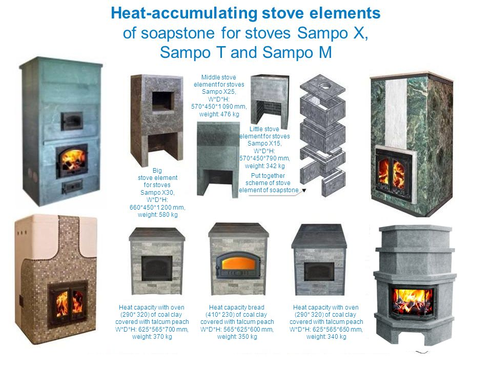 Heat-accumulating stove elements of soapstone for stoves Sampo X, Sampo T and Sampo M Big stove element for stoves Sampo X30, W*D*H: 660*450*1 200 mm, weight: 580 kg Middle stove element for stoves Sampo X25, W*D*H: 570*450*1 090 mm, weight: 476 kg Little stove element for stoves Sampo X15, W*D*H: 570*450*790 mm, weight: 342 kg Put together scheme of stove element of soapstone Heat capacity with oven (290* 320) of coal clay covered with talcum peach W*D*H: 625*565*700 mm, weight: 370 kg Heat capacity bread (410* 230) of coal clay covered with talcum peach W*D*H: 565*625*600 mm, weight: 350 kg Heat capacity with oven (290* 320) of coal clay covered with talcum peach W*D*H: 625*565*650 mm, weight: 340 kg