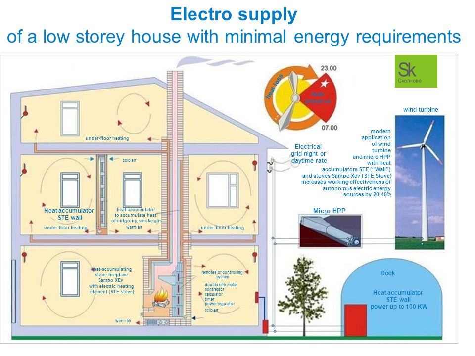 «Energeresourse – t» city Petrozavodsk energo1ama@gmail.com www.steatit.ru 8(814)263-63-75 8(814)267-20-42 8(911)404-14-91 Yielded production has all the necessary certificates «Energeresourse – t» LLC has 15 patents on yielded production Our partners: RAN United Institute of High Temperatures Our partner: Republic of Karela Petrozavodsk State University