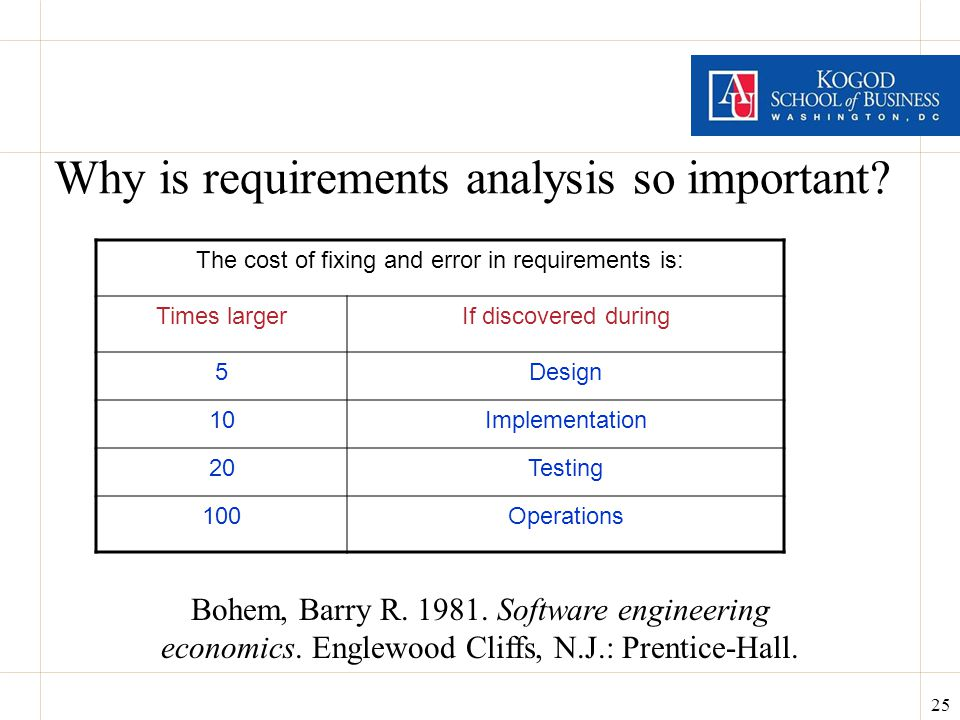 25 Why is requirements analysis so important.