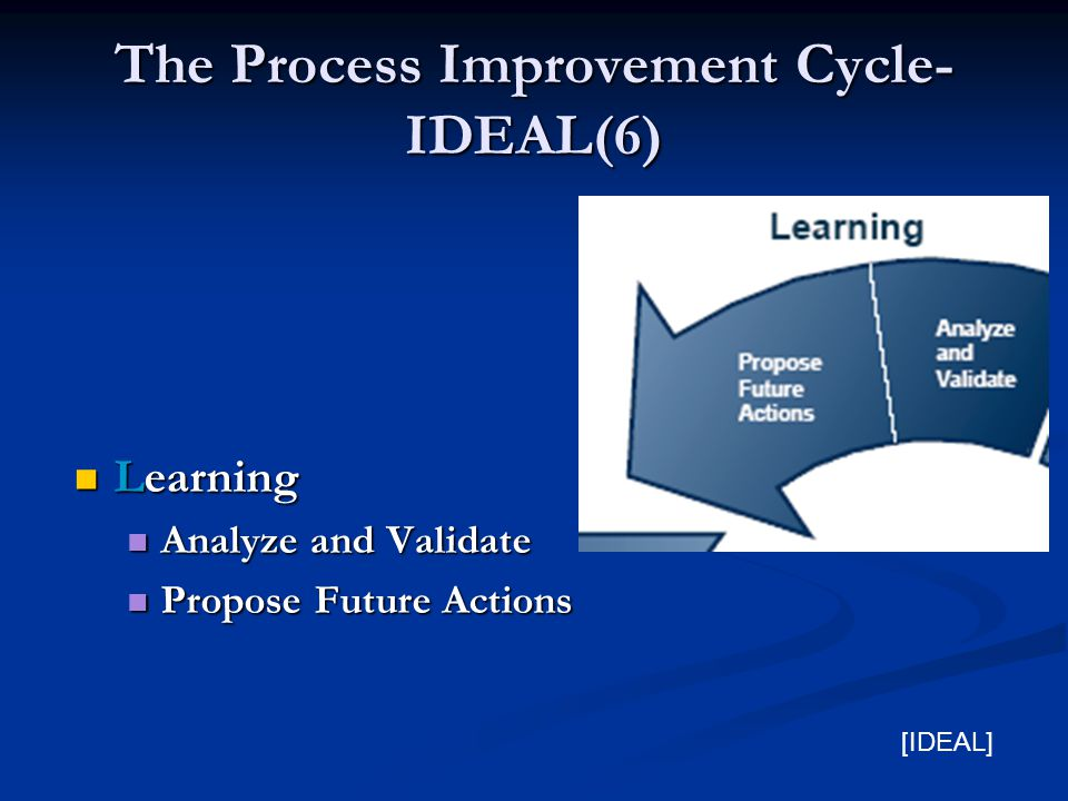 The Process Improvement Cycle- IDEAL(6) Learning Learning Analyze and Validate Analyze and Validate Propose Future Actions Propose Future Actions [IDEAL]