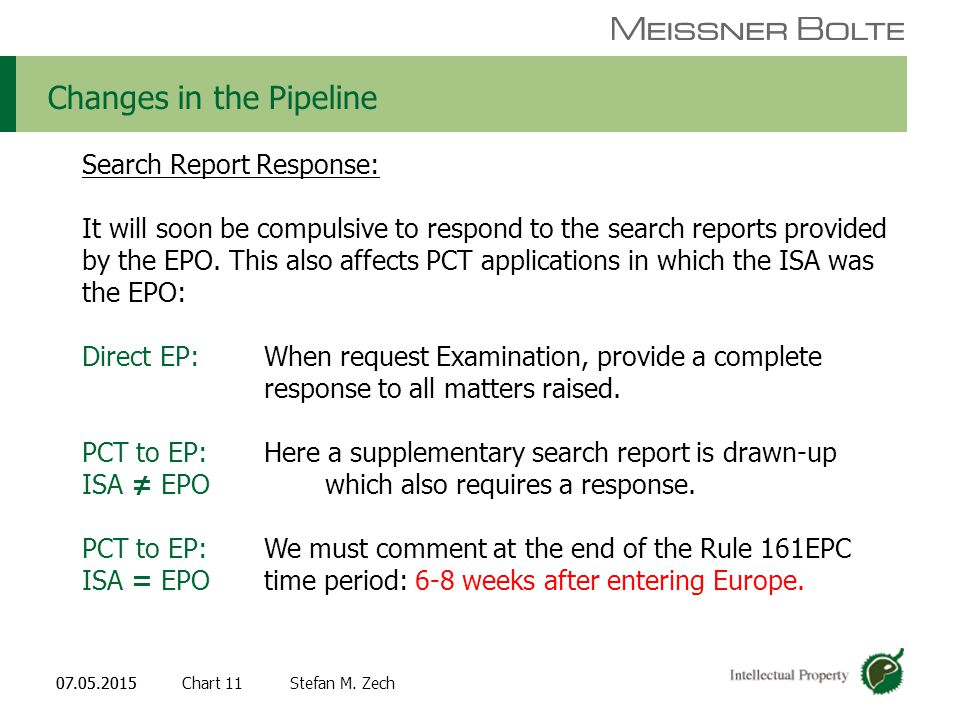 Chart 1107.05.2015 Partners of Meissner Bolte Stefan M. Zech07.05.2015 Changes in the Pipeline Search Report Response: It will soon be compulsive to r