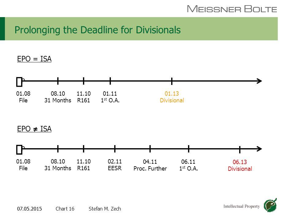 Chart 1607.05.2015 Partners of Meissner Bolte Stefan M. Zech07.05.2015 Prolonging the Deadline for Divisionals  P 01.08 File 08.10 31 Months 11.10 R1