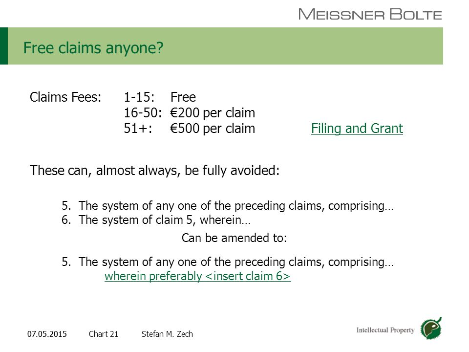Chart 2107.05.2015 Partners of Meissner Bolte Stefan M. Zech07.05.2015 Free claims anyone? Claims Fees:1-15:Free 16-50:€200 per claim 51+:€500 per cla