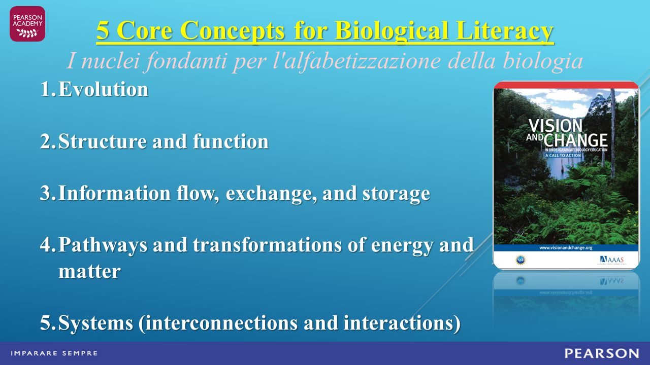 5 Core Concepts for Biological Literacy I nuclei fondanti per l alfabetizzazione della biologia 1.Evolution 2.Structure and function 3.Information flow, exchange, and storage 4.Pathways and transformations of energy and matter 5.Systems (interconnections and interactions)
