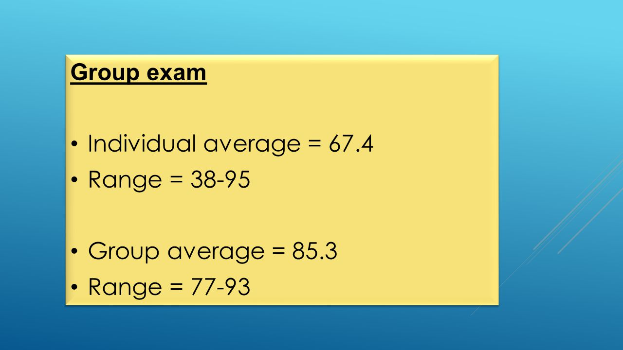 Group exam Individual average = 67.4 Range = 38-95 Group average = 85.3 Range = 77-93 Group exam Individual average = 67.4 Range = 38-95 Group average = 85.3 Range = 77-93