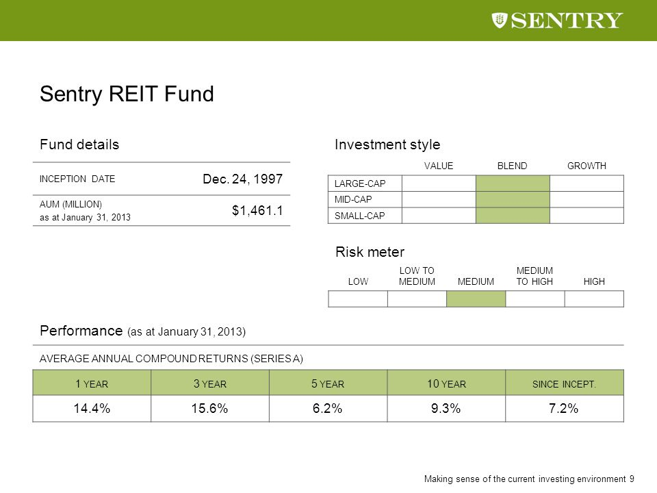 Making sense of the current investing environment 9 Sentry REIT Fund Fund details INCEPTION DATE Dec. 24, 1997 AUM (MILLION) as at January 31, 2013 $1