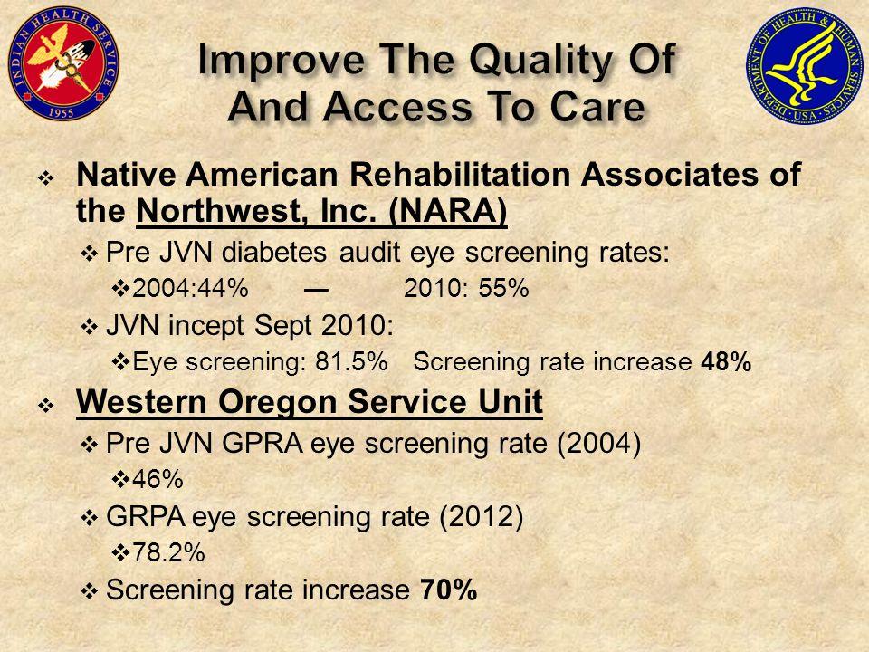  Native American Rehabilitation Associates of the Northwest, Inc.