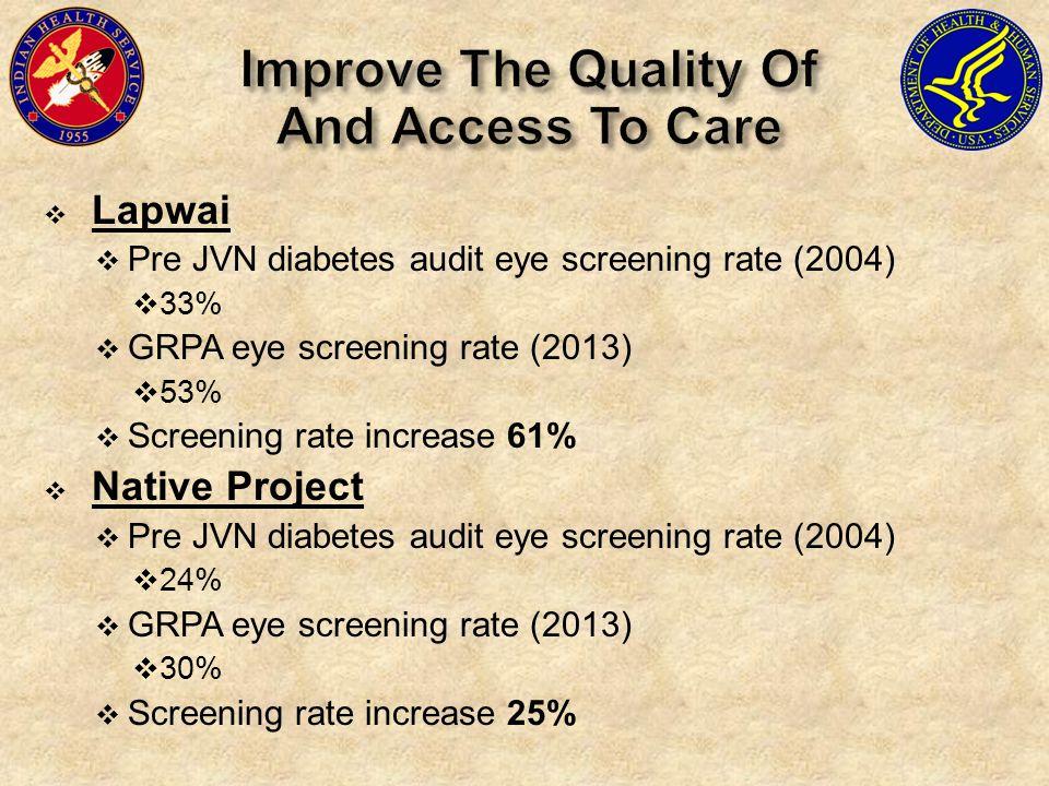  Lapwai  Pre JVN diabetes audit eye screening rate (2004)  33%  GRPA eye screening rate (2013)  53%  Screening rate increase 61%  Native Project  Pre JVN diabetes audit eye screening rate (2004)  24%  GRPA eye screening rate (2013)  30%  Screening rate increase 25%