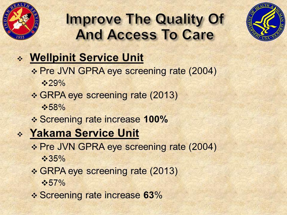 Wellpinit Service Unit  Pre JVN GPRA eye screening rate (2004)  29%  GRPA eye screening rate (2013)  58%  Screening rate increase 100%  Yakama Service Unit  Pre JVN GPRA eye screening rate (2004)  35%  GRPA eye screening rate (2013)  57%  Screening rate increase 63%