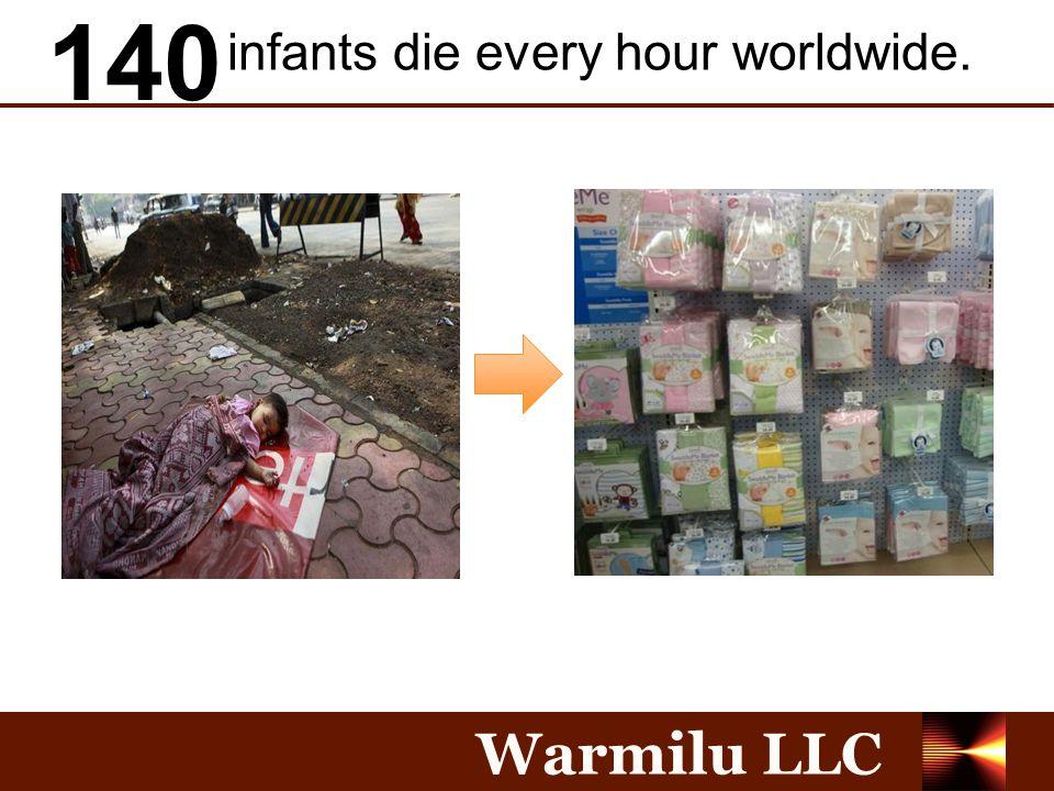 Warmilu LLC infants die every hour worldwide. 140