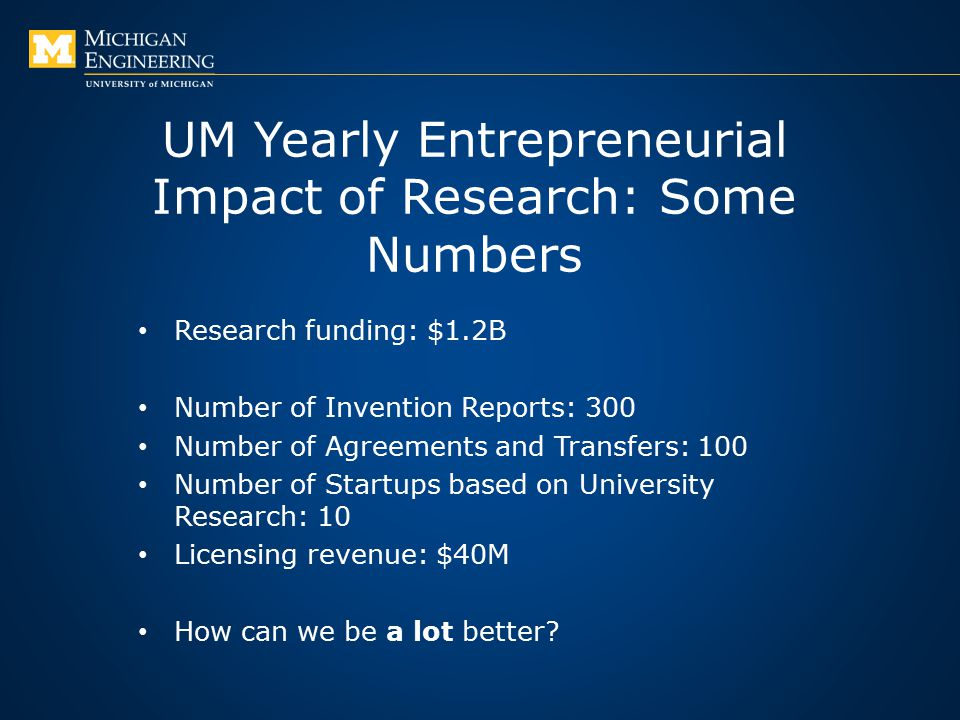 UM Yearly Entrepreneurial Impact of Research: Some Numbers Research funding: $1.2B Number of Invention Reports: 300 Number of Agreements and Transfers: 100 Number of Startups based on University Research: 10 Licensing revenue: $40M How can we be a lot better