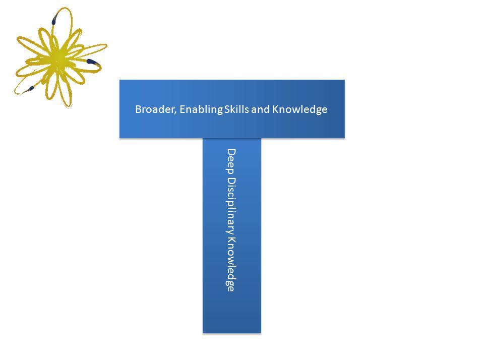 Broader, Enabling Skills and Knowledge
