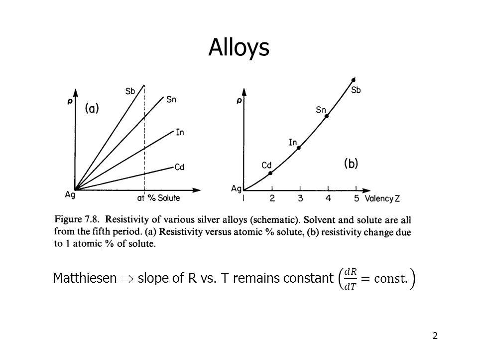 2 Alloys