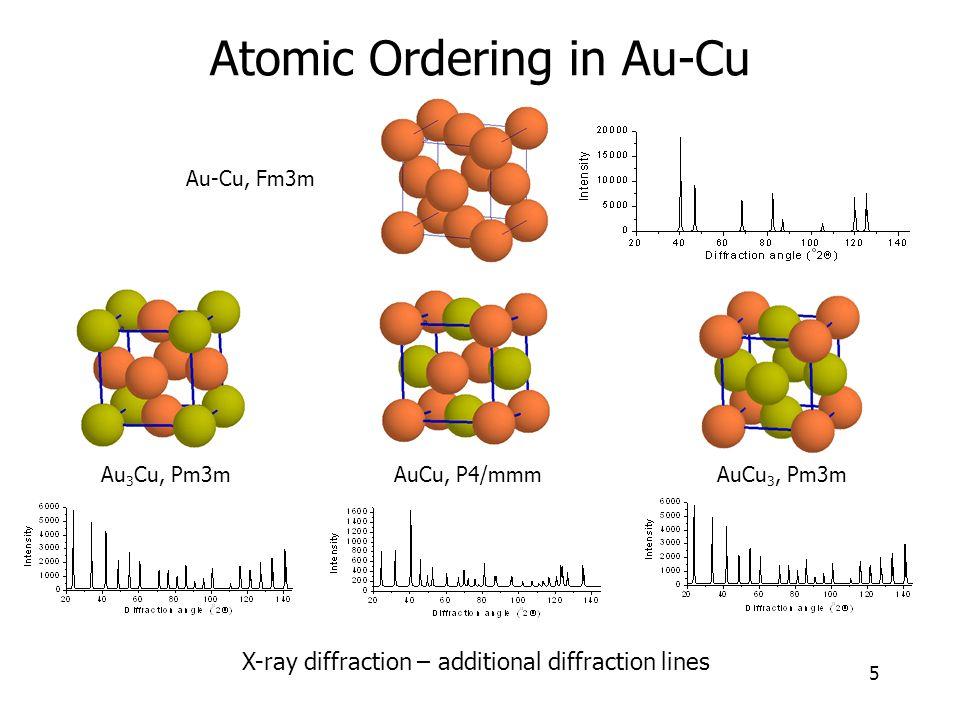 5 Atomic Ordering in Au-Cu X-ray diffraction – additional diffraction lines AuCu, P4/mmmAuCu 3, Pm3mAu 3 Cu, Pm3m Au-Cu, Fm3m