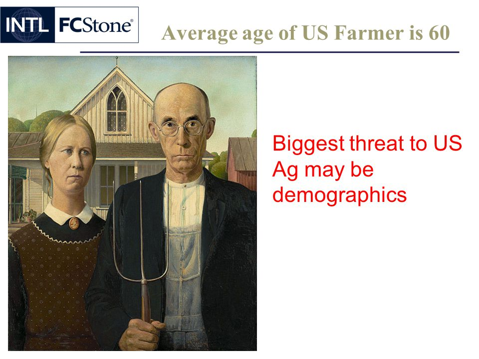 Average age of US Farmer is 60 Biggest threat to US Ag may be demographics