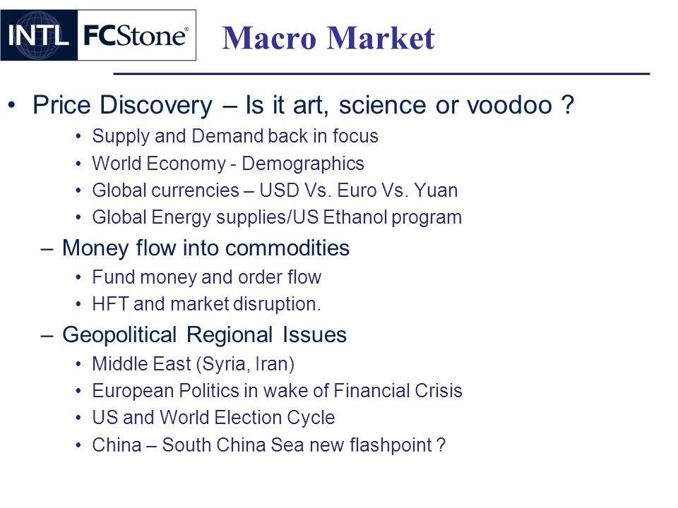 Macro Market Price Discovery – Is it art, science or voodoo .