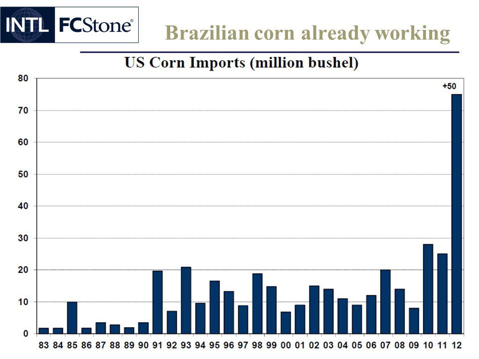 Brazilian corn already working