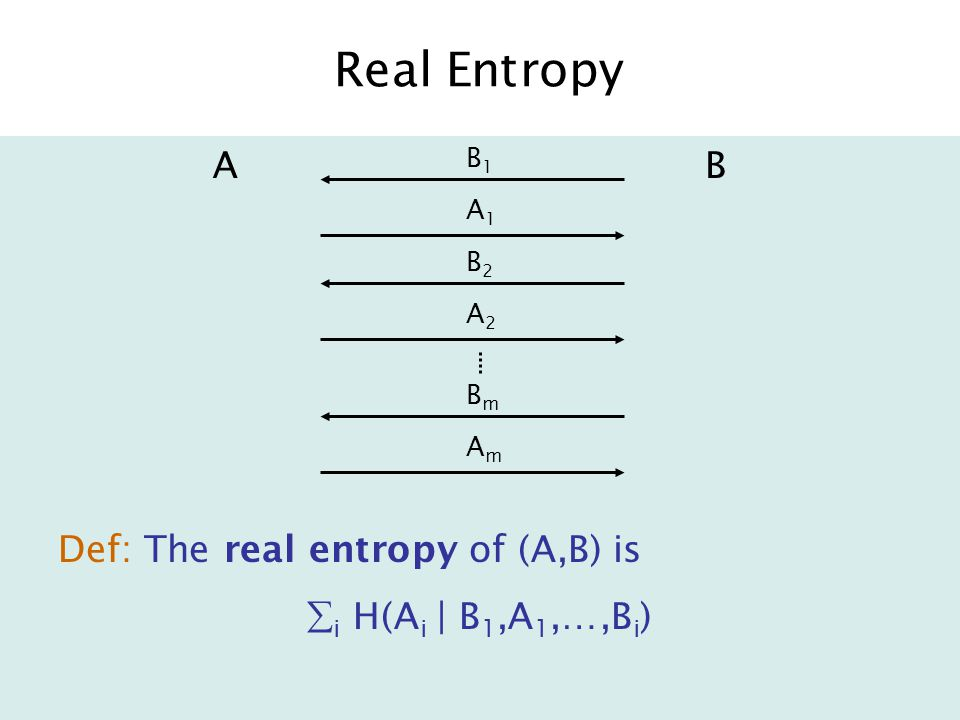 Real Entropy AB B1B1 A1A1 B2B2 A2A2 BmBm AmAm Def: The real entropy of (A,B) is  i H(A i | B 1,A 1,…,B i )