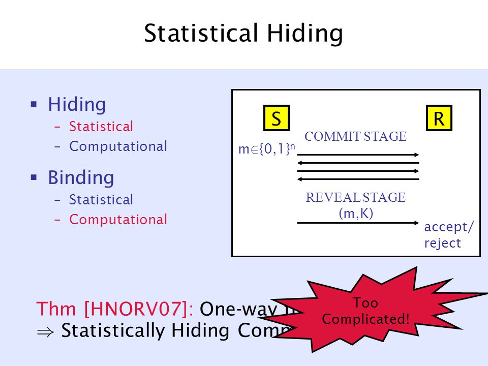 Statistical Hiding COMMIT STAGE accept/ reject SR m 2 {0,1} n REVEAL STAGE (m,K)  Hiding –Statistical –Computational  Binding –Statistical –Computational Thm [HNORV07]: One-way functions ) Statistically Hiding Commitments Too Complicated!