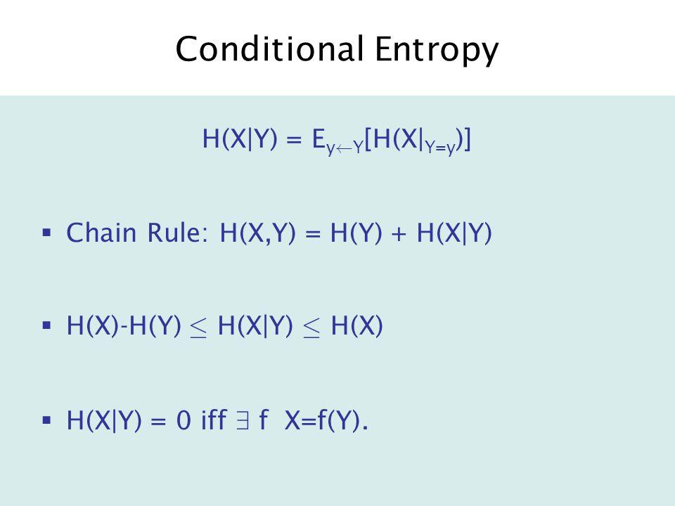 Worst-Case Entropy Measures  Min-Entropy: H 1 (X) = min x log(1/Pr[X=x])  Max-Entropy: H 0 (X) = log |Supp(X)| H 1 (X) · H(X) · H 0 (X)