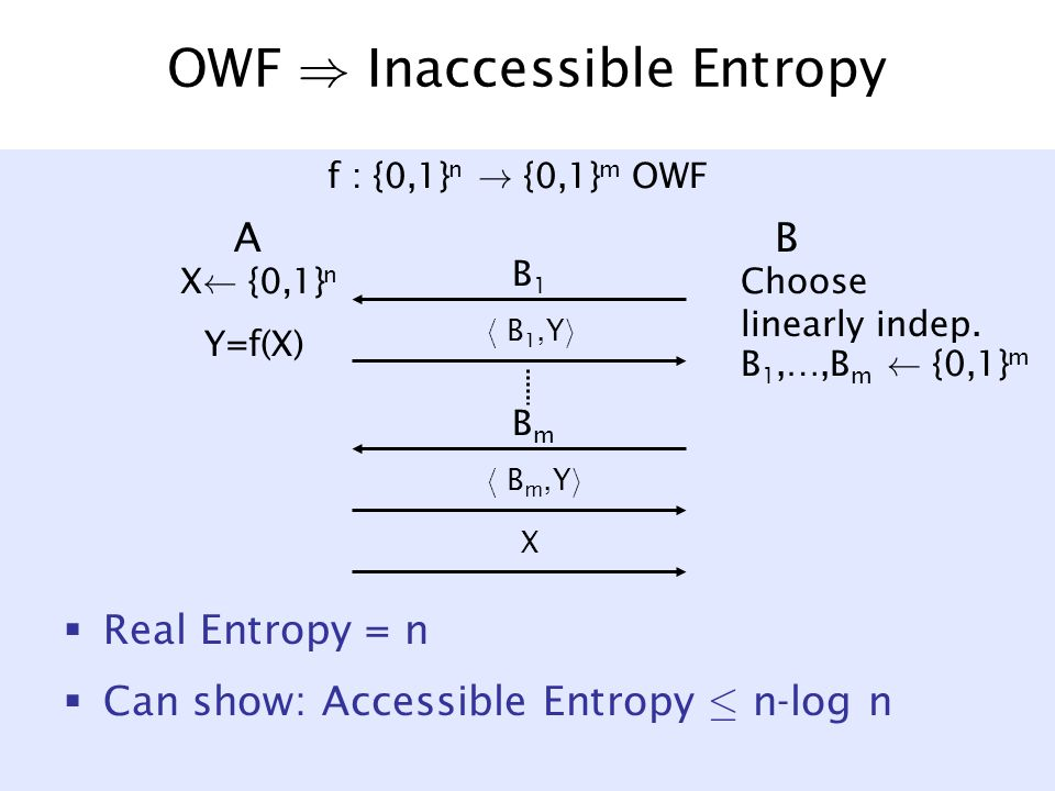 OWF ) Inaccessible Entropy AB Choose linearly indep.