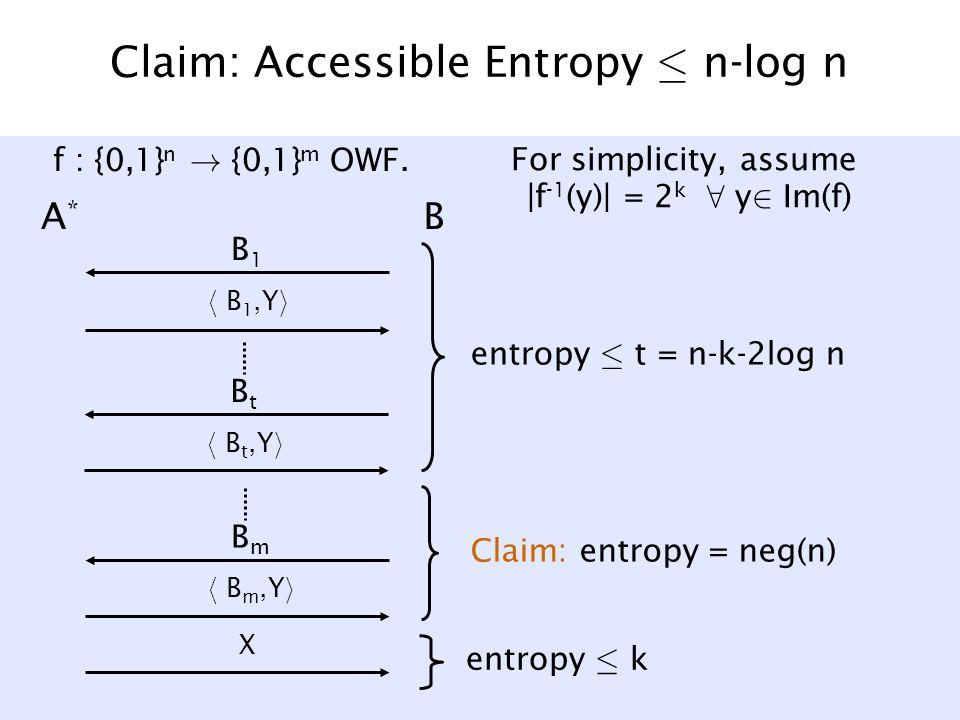 Claim: Accessible Entropy · n-log n A*A* B f : {0,1} n .