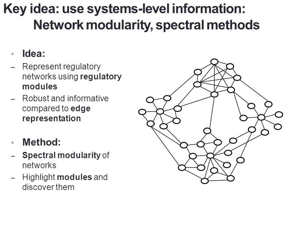 Key idea: use systems-level information: Network modularity, spectral methods Idea: – Represent regulatory networks using regulatory modules – Robust and informative compared to edge representation Method: – Spectral modularity of networks – Highlight modules and discover them
