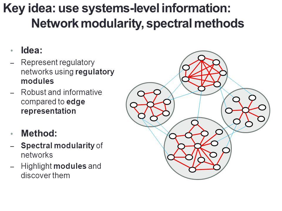 Key idea: use systems-level information: Network modularity, spectral methods Idea: – Represent regulatory networks using regulatory modules – Robust