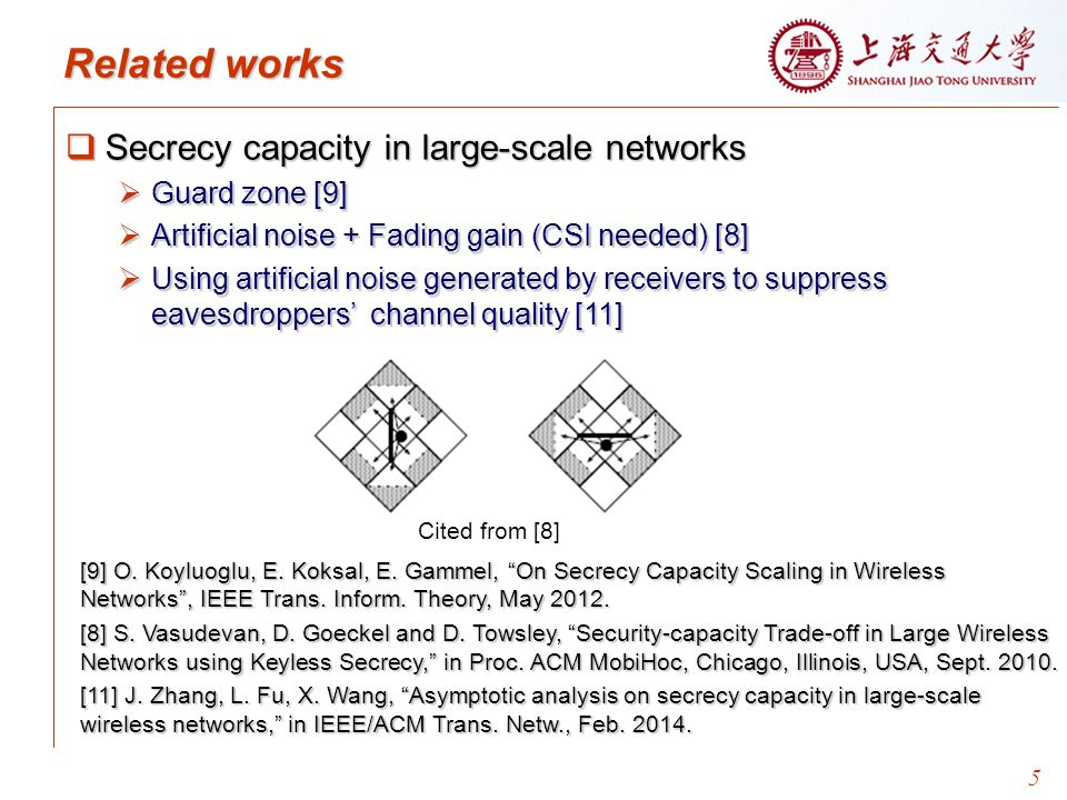 5 Related works  Secrecy capacity in large-scale networks  Guard zone [9]  Artificial noise + Fading gain (CSI needed) [8]  Using artificial noise generated by receivers to suppress eavesdroppers' channel quality [11] [9] O.