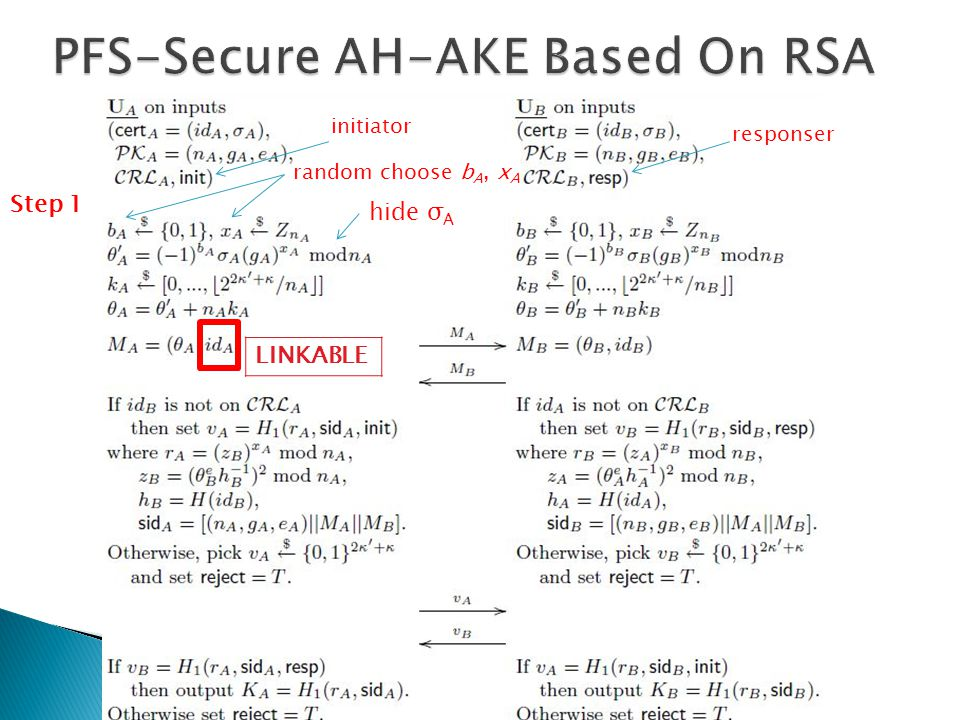 random choose b A, x A initiator responser LINKABLE hide σ A Step 1