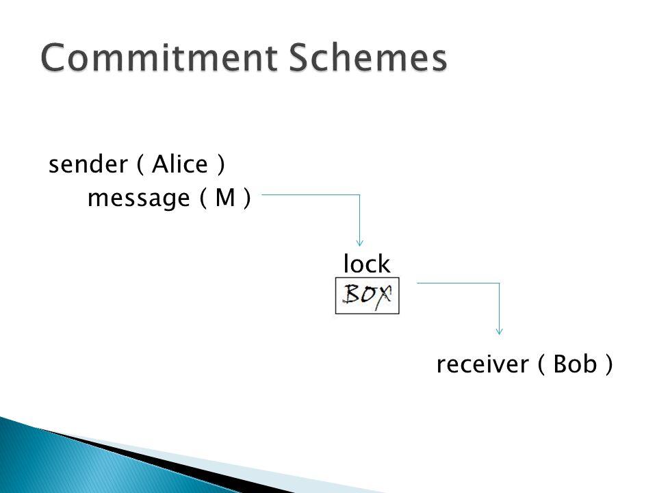 sender ( Alice ) message ( M ) lock receiver ( Bob )