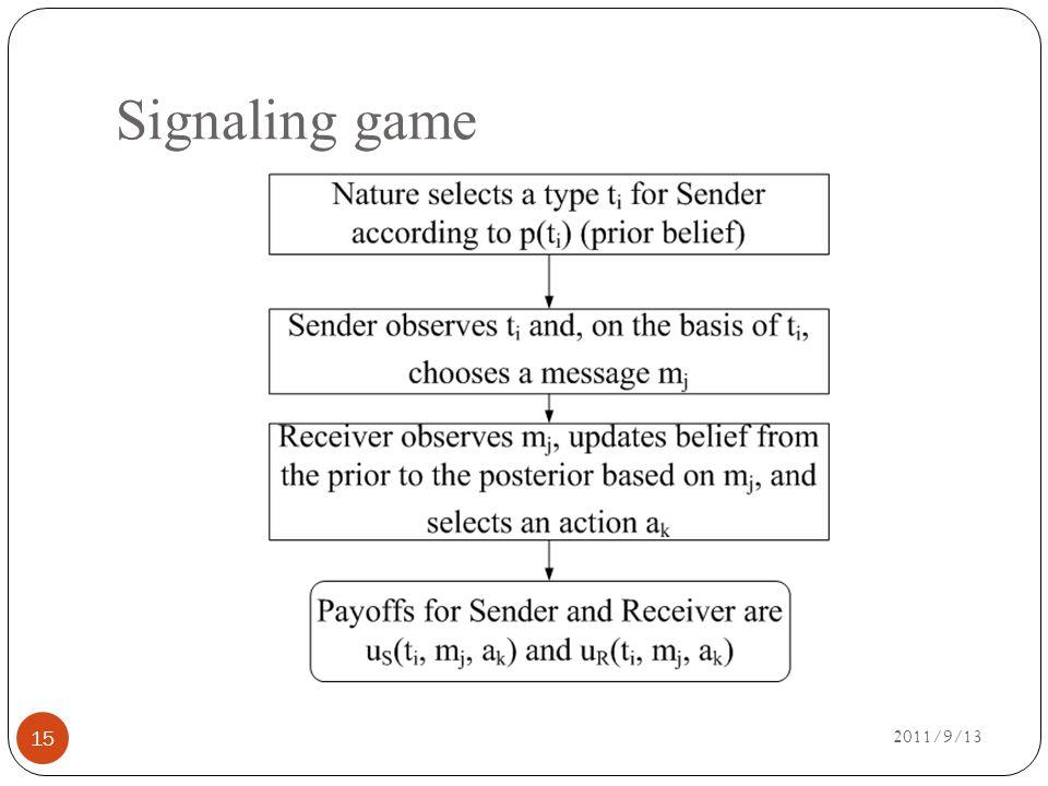 Signaling game 2011/9/13 15