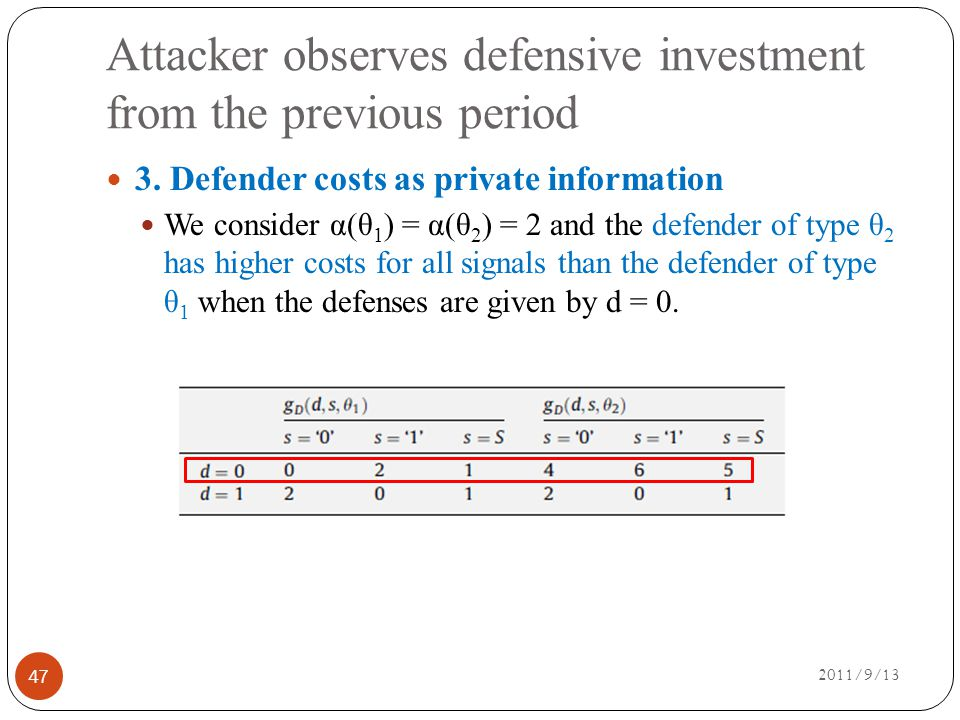 Attacker observes defensive investment from the previous period 2011/9/13 47 3.